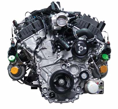 Second Generation: 3.5L EcoBoost Engine