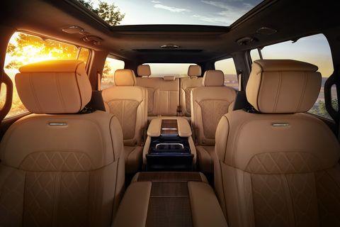 2022 Grand Wagoneer Rear Seat View